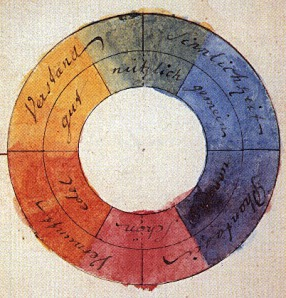 Goethe Colour wheel